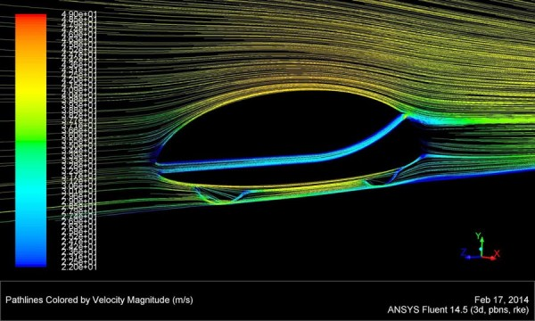 ARION1_land_speed_record_bicycle_ULVTeam_computational_fluid_dynamics_CFD