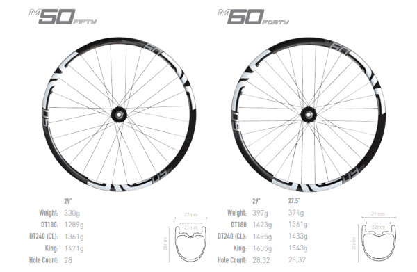 Enve M series m50fifty m60forty specs weight