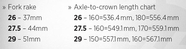2015-fox-36-float-talas-axle-to-crown-size-chart