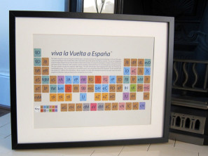 On_a_Sixpence_la_vuelta_a_espana_periodic_table_of_champions