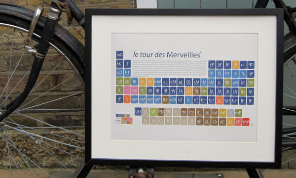 On_a_Sixpence_le_tour_de_france_periodic_table_of_champions