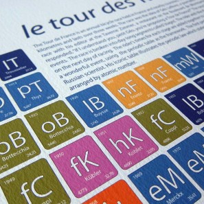 On_a_Sixpence_le_tour_de_france_periodic_table_of_champions_detail