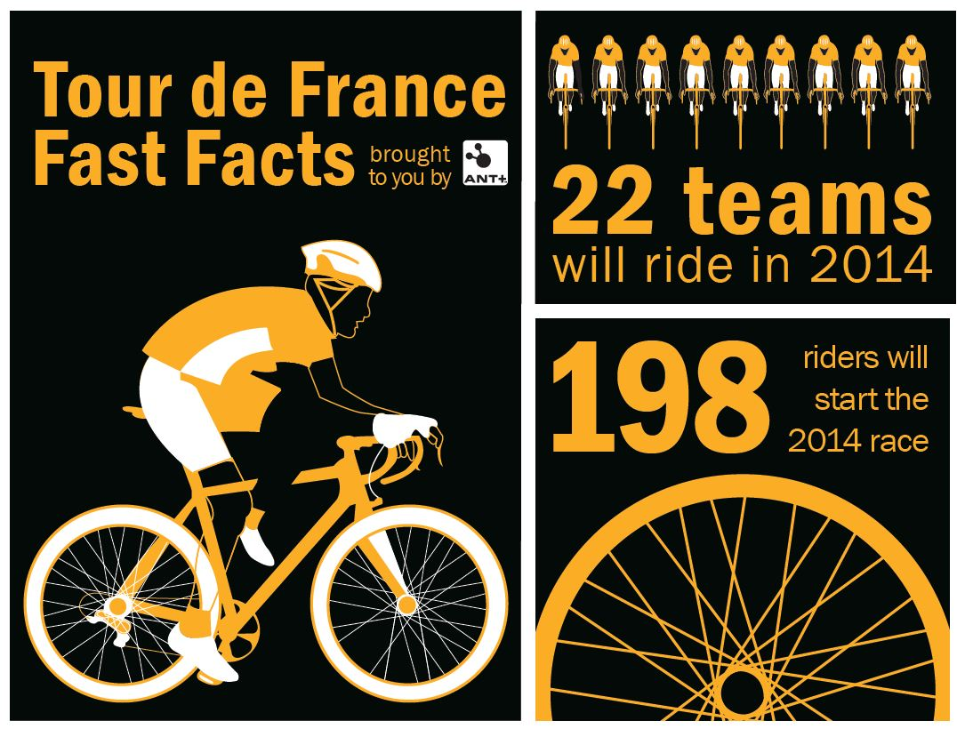 Fast Facts: Tour de France Infographic