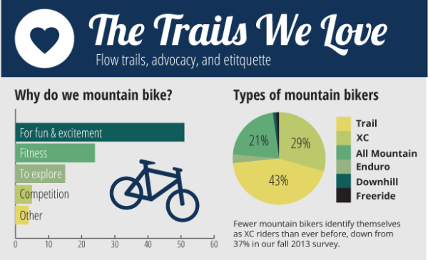 mtb_trail_infographic copy