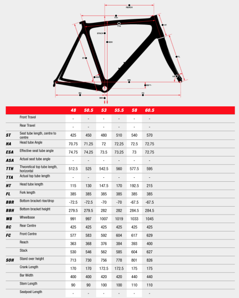 Norco Search 2015 Carbon Geometry