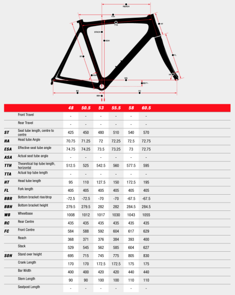 Norco Search Steel 2015 Geometry Chart