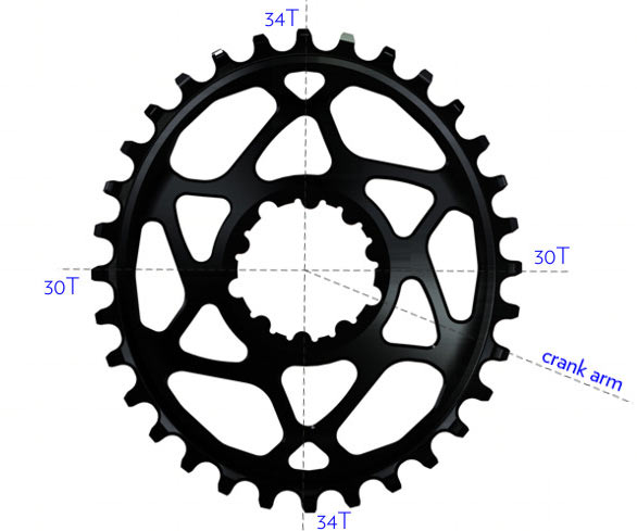 absolute-black-oval-SRAM-spiderless-32t-chainring