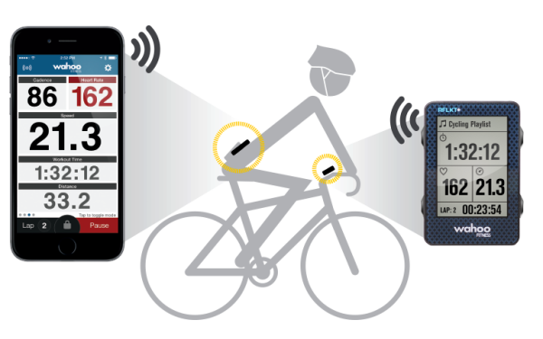 Wahoo Fitness Partners with Ride with GPS for Turn Based