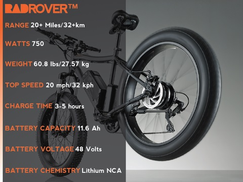 Rad Rover electric fatbike, pic with specs