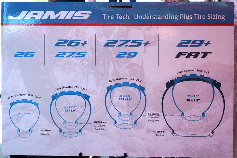 Tire Size Comparison >> SOC16: Jamis goes big by going small with new 26+ Eden