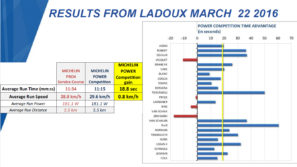 Ladoux results copy