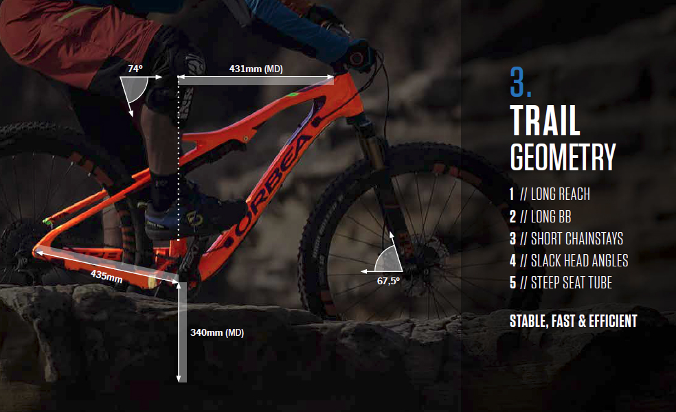 Orbea Occam Trail geometry