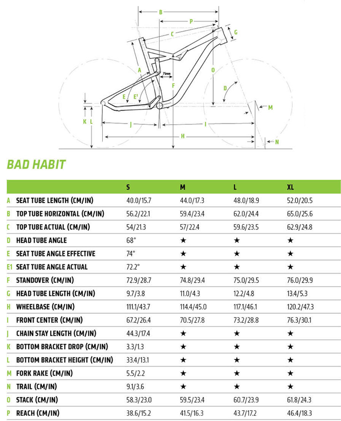 2017 Cannondale Bad Habit 275plus mountain bike review and geometry chart