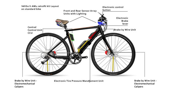 aftermarket collision avoidance and anti-lock brake system for bicycles from veliSo