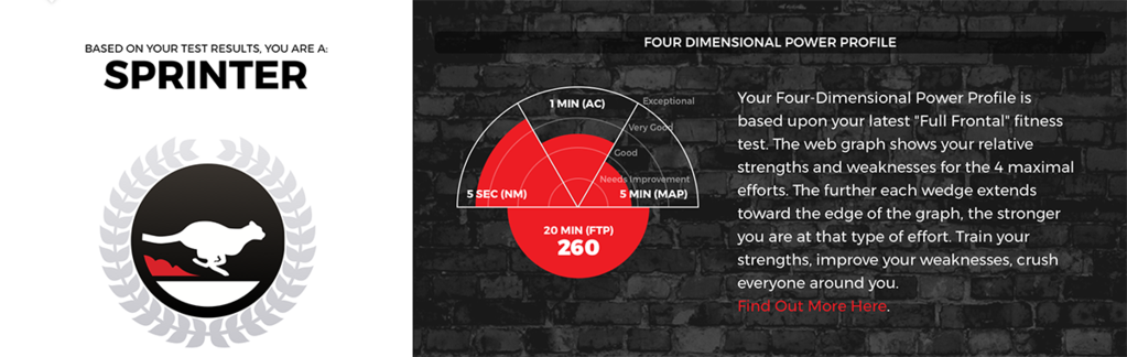 The Sufferfest indoor cycling training app 4dp four dimensional power