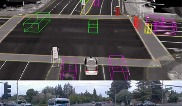 Why Are Self Driving Cars A Problem