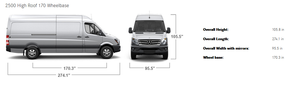 Vanlife picking the right cargo van or vehicle for your for 2017 mercedes benz 3500xd standard roof v6 4wd cargo van