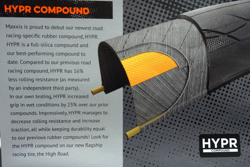 2019 Maxxis High Road road bike tire with HYPR rubber compound to reduce rolling resistance and improve grip