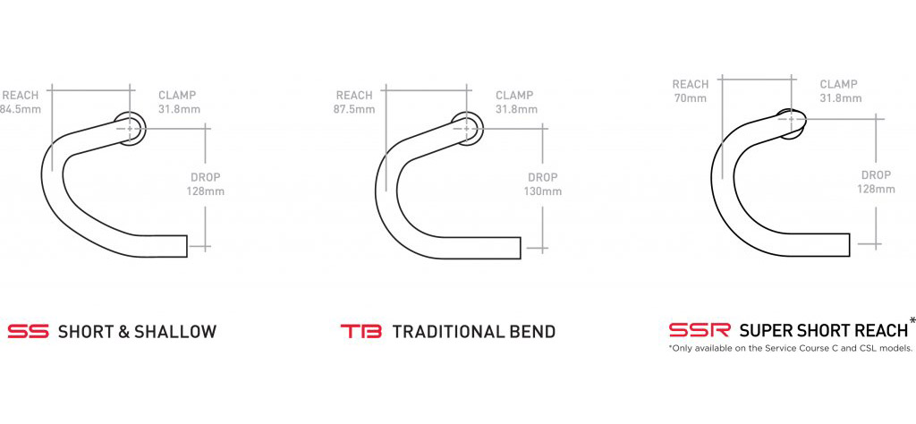 Zipp bar diagram short shallow