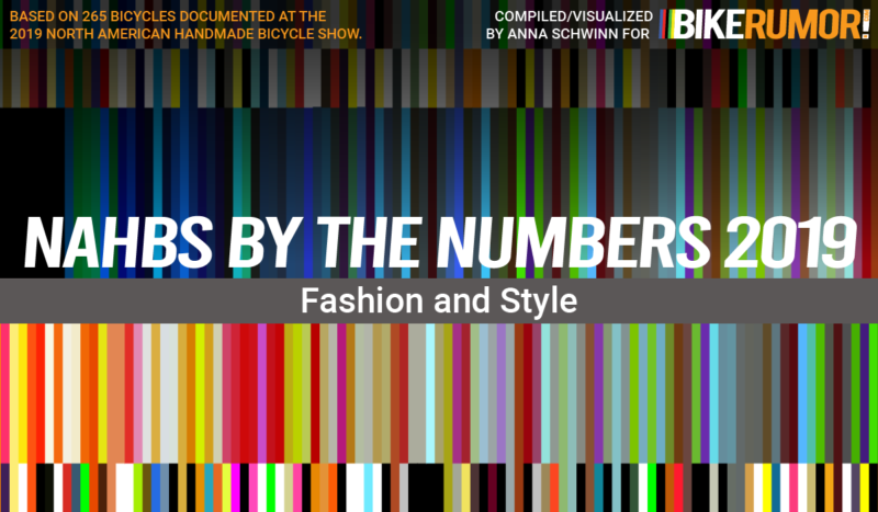 NAHBS by the Numbers 2019, Fashion and Style