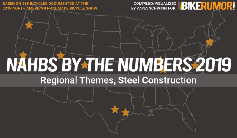 NAHBS by the NUMBERS 2019, feature imagee