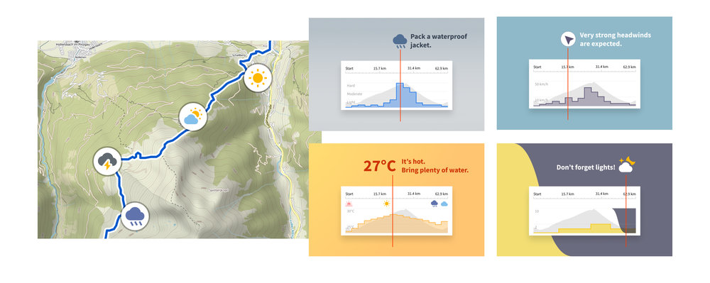 Komoot goes Premium with tour specific weather forecasts, exclusive discounts, & more maps