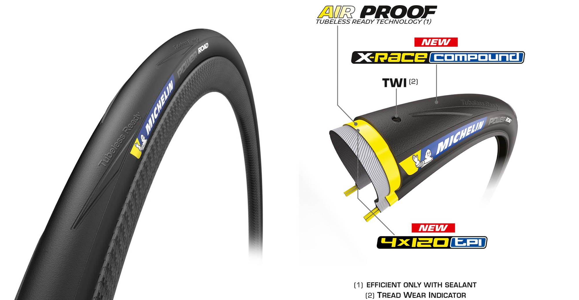 Michelin Power Tire range adds tubeless ready road & Time Trial specific tires for 2020