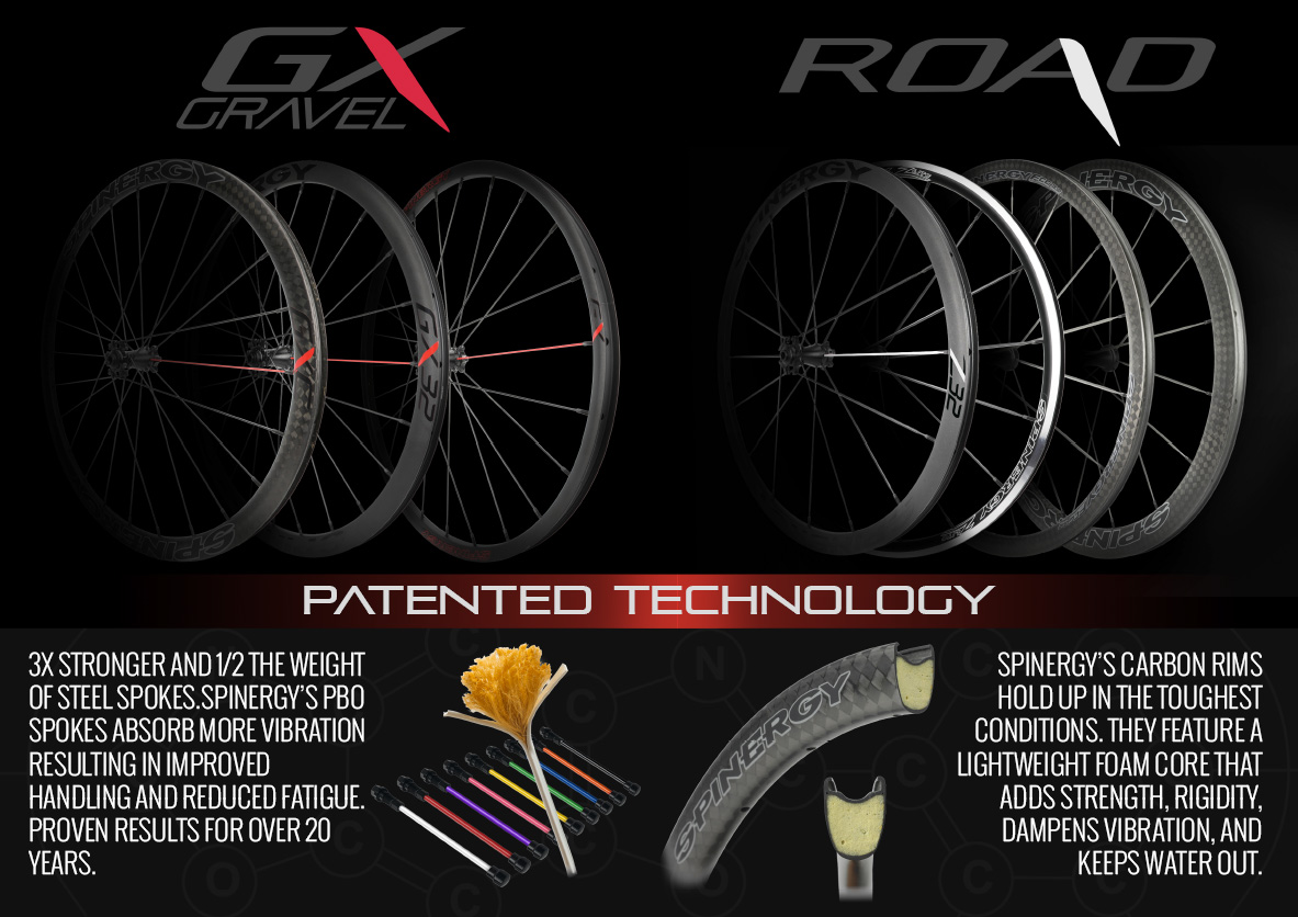 Spinergy wheels back in the spotlight with carbon wheels for $999, alloy for just $549
