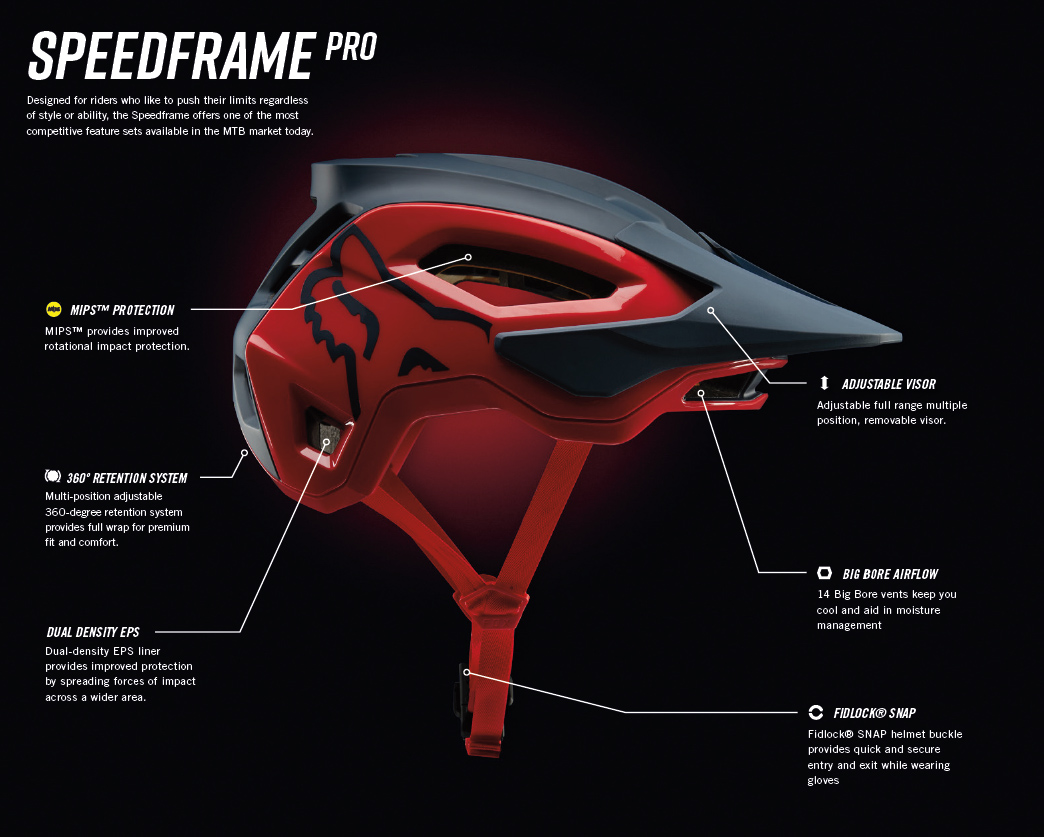 Fox ups their Open-Face protection with the new Speedframe Trail helmet