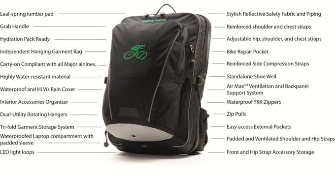 Shellback Backpack for bike commuters is a well organized way to carry clothes to work