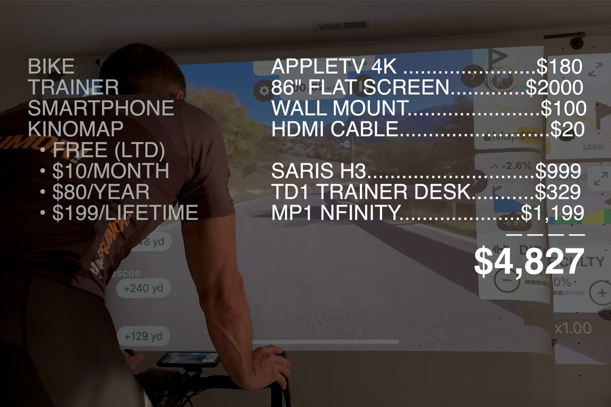 how much does a premium cycling trainer cost with a good theater setup for riding indoors
