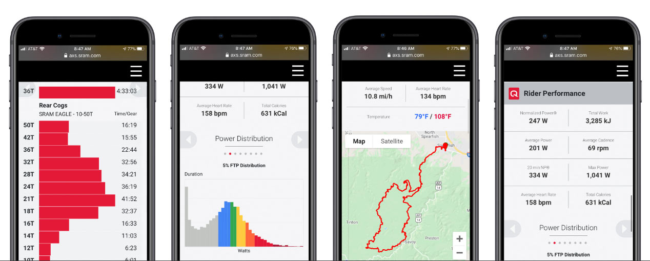 sram axs web shows how your tire pressure and gear selection affects speed and power on the bike
