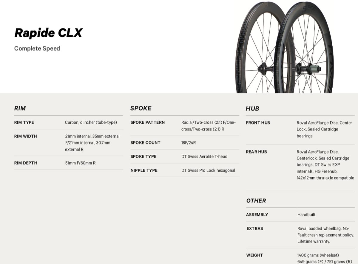 New Roval Alpinist CLX is their lightest road clincher yet, Rapide CLX aims for fastest all around