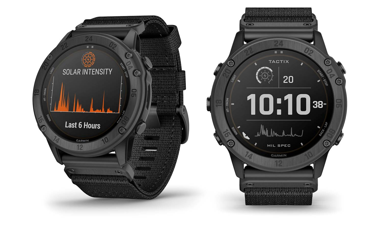 activity-tracking smart watches,