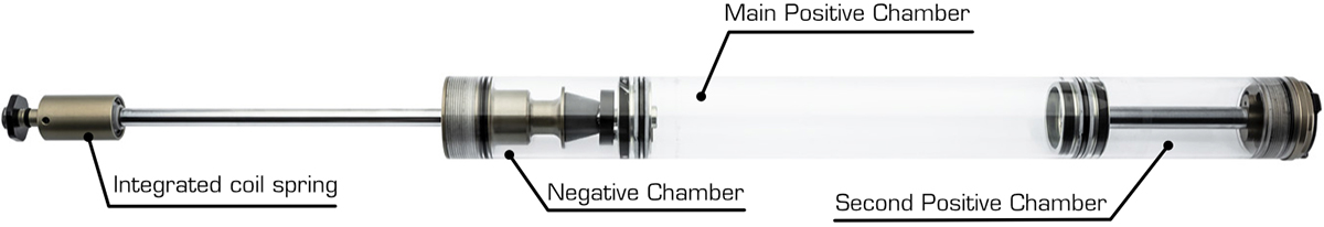 ext-era-fork-air-shaft-internals-integrated-coil-dual-positive-chamber-negative-spring