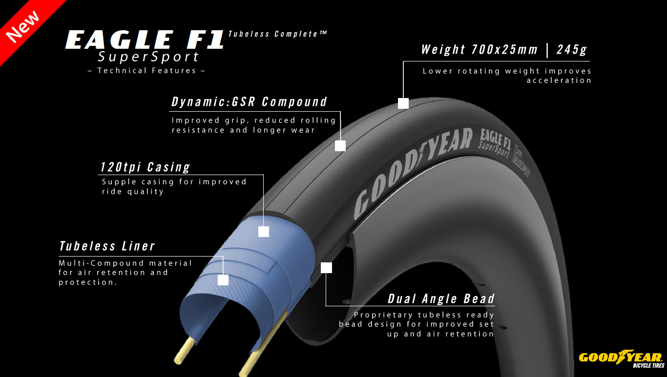 Goodyear Eagle F1 Supersport Tubeless Complete road tire tech