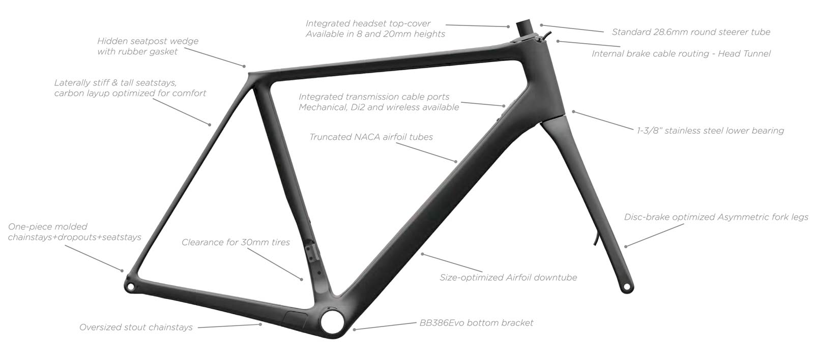 Aurum Magma road bike, lightweight carbon disc brake road race bike by Basso and Contador,tech details