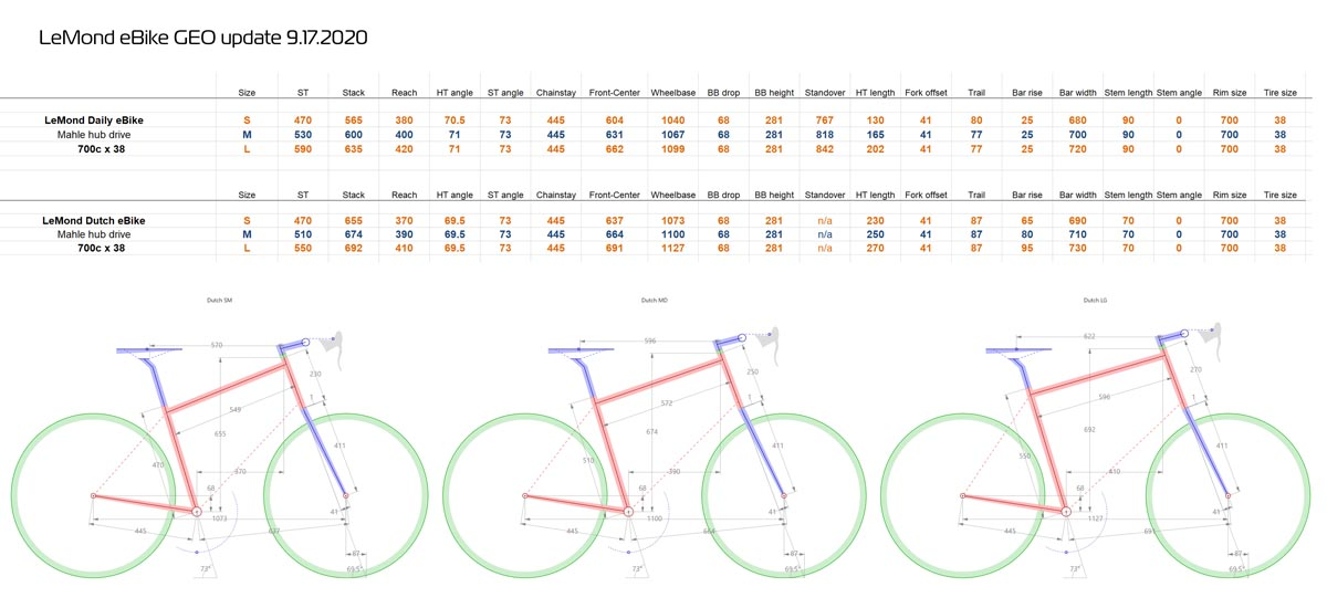 LeMond Daily Dutch e-bike geometry