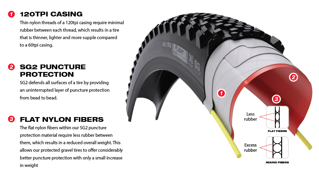 WTB SG2 gravel tires with added protection features