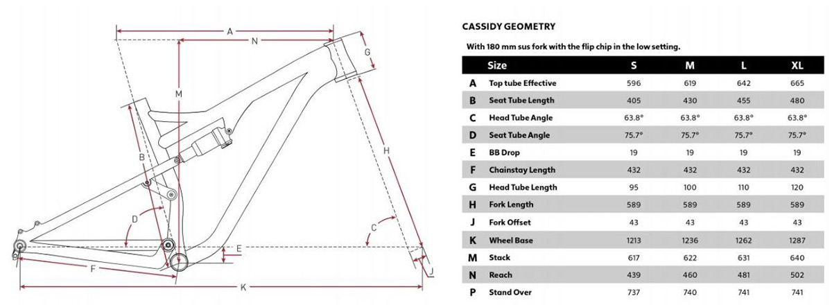 salsa cassidy geometry enduro mountain bike with flip chip in low setting