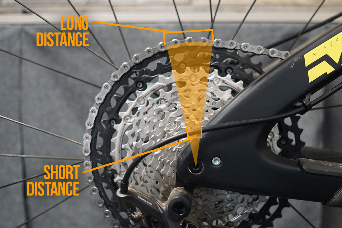 diagram showing how bigger cassette cogs will pull more chain and create more pedal kickback