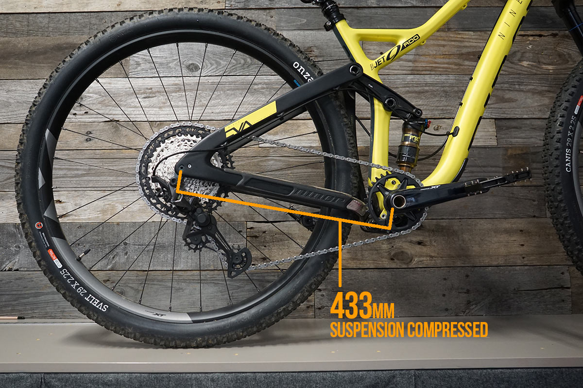 diagram showing longer chainstay length when suspension is compressed