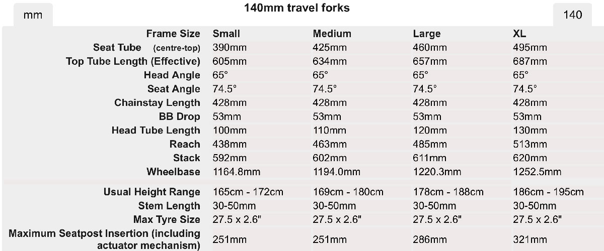 "2021 cotic bfe 27.5"" hardtail geoemtry chart 140mm fork travel"