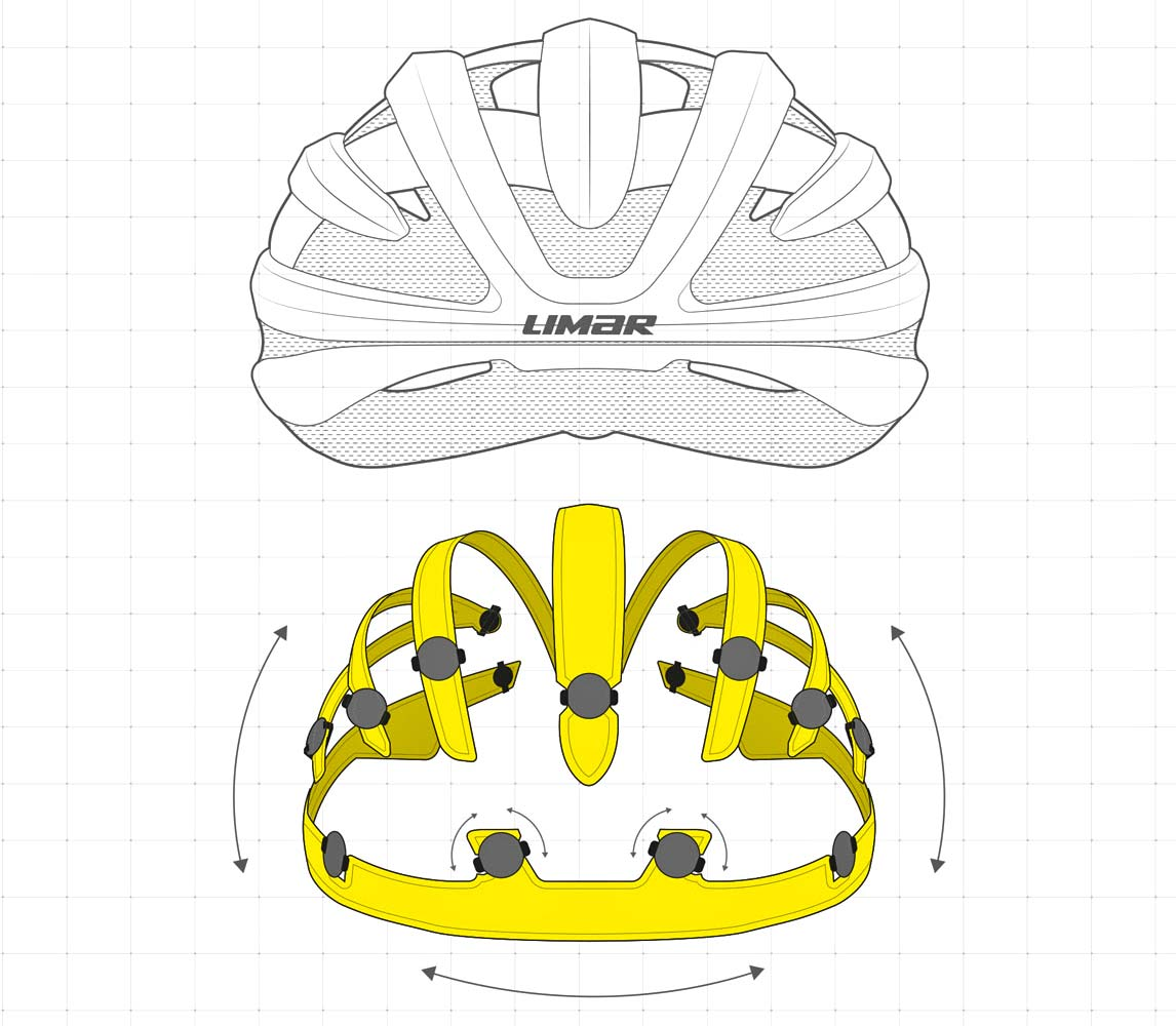 Limar Air Pro MIPS Ai road helmet, next gen MIPS impact protection in fully vented aero road bike helmet, new MIPS Ai shell liner