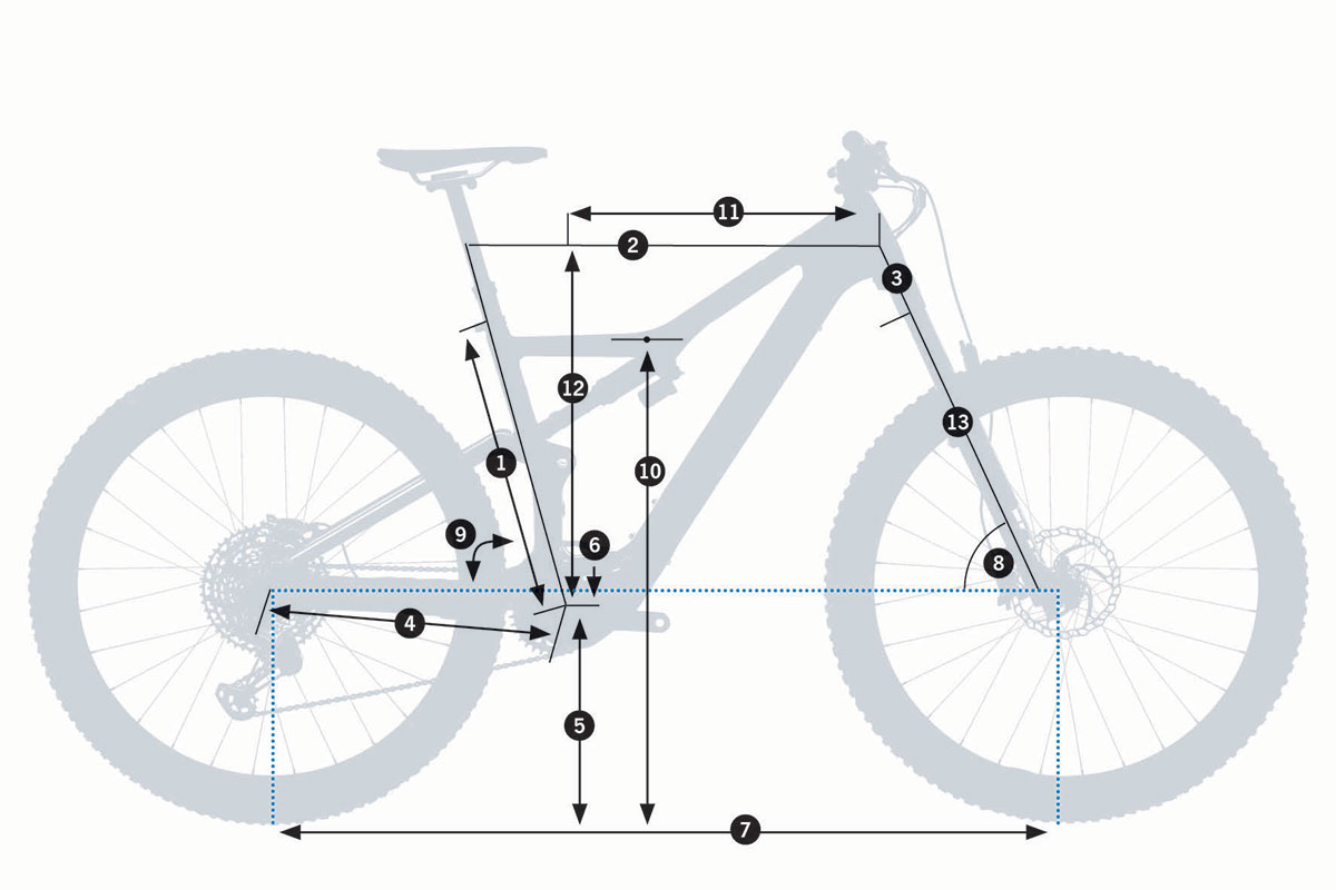 orbea rise geometry schematic