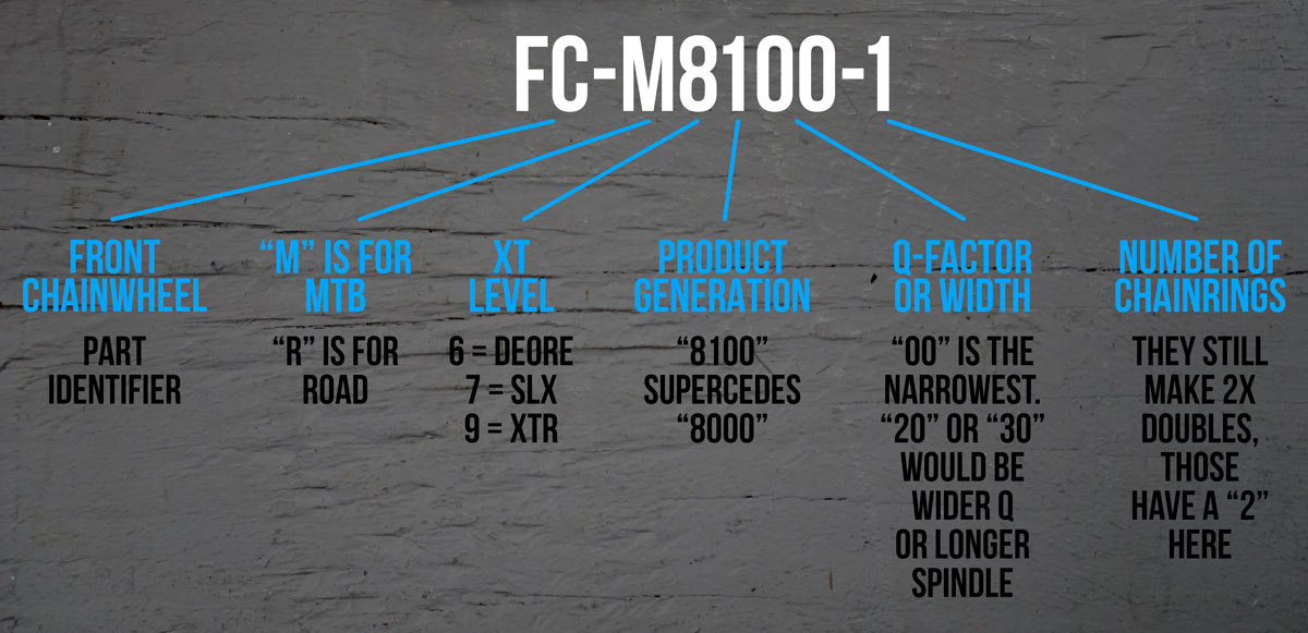 shimano component model number diagram showing what the numbers mean for the specs and features