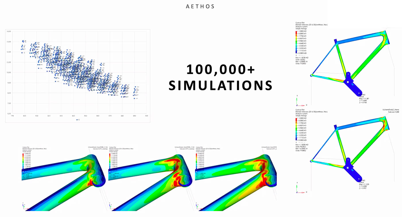 fea simulations screenshot showing stress zones on a bicycle frame during pedaling