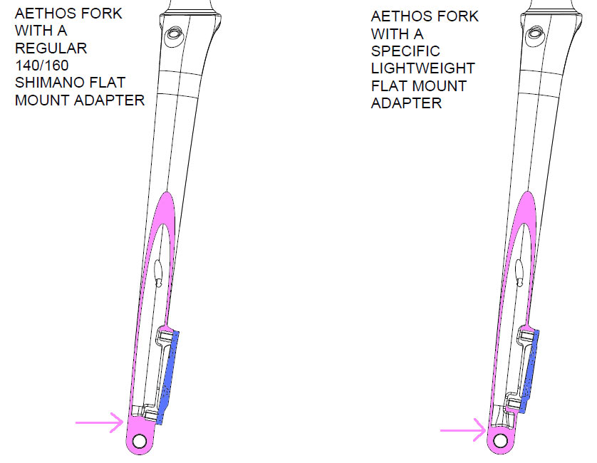 cutaway diagram of specialized aethos fork leg design features