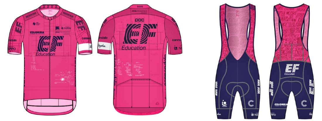 """Rapha EF Education-Nippo pro cycling road racing kit: """"world's most compliant jersey"""""""