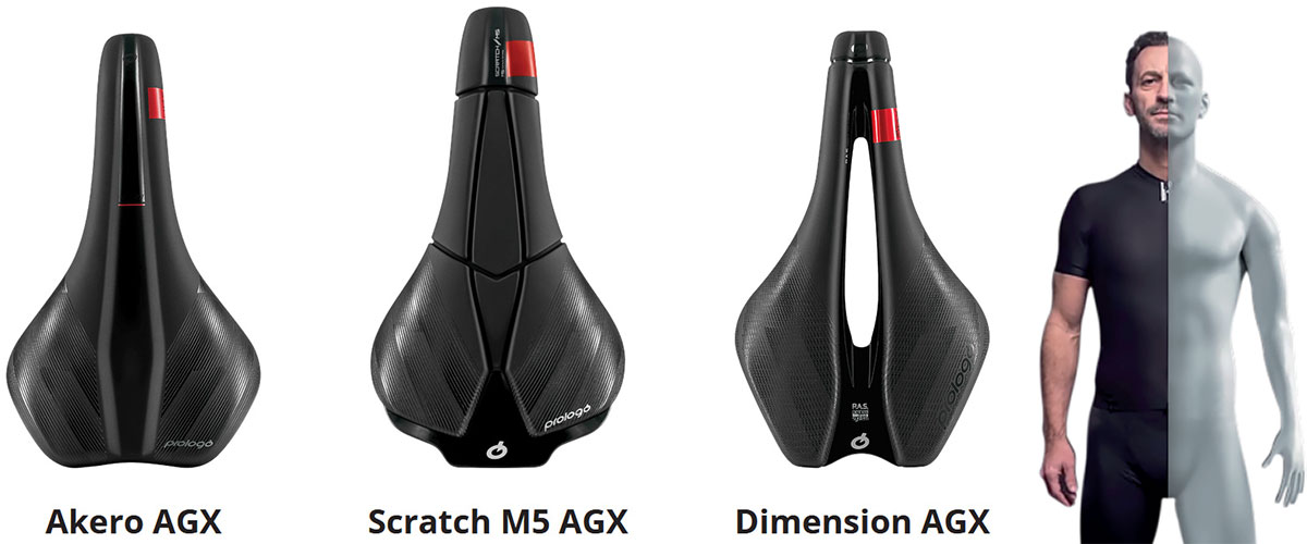 how does bmi affect what is the best saddle for me
